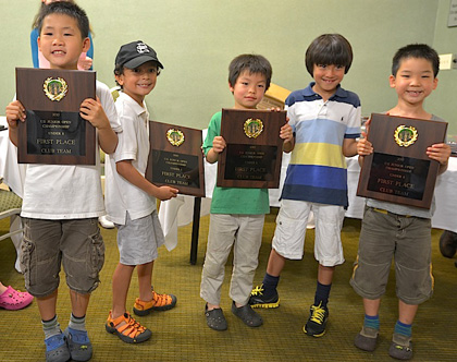 USJuniorOpen1stPlaceClubTea.jpg